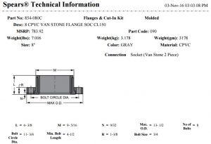 Hoja técnica brida movible de CPVC C80 de 203MM