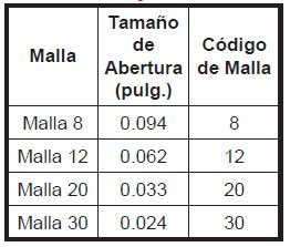 Tamaños de Mallas y Códigos de Selección